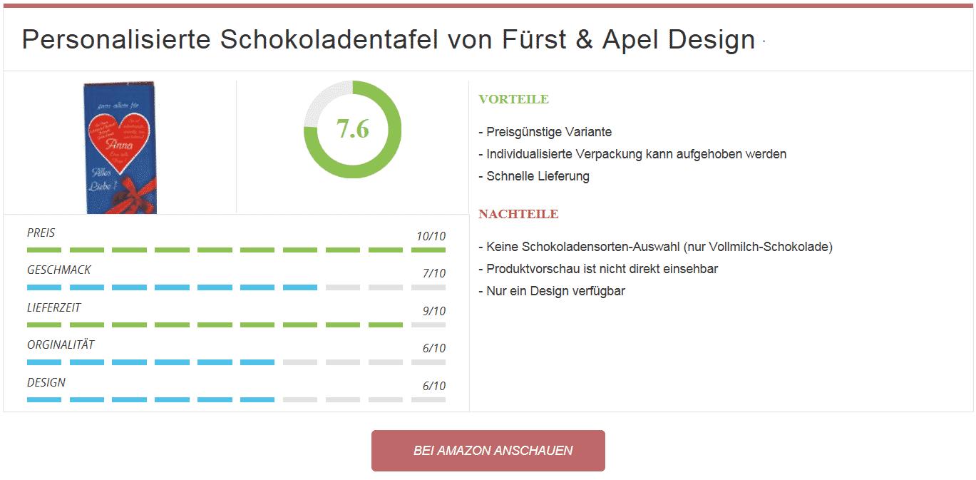 Personalisierte Schokoladentafel von Fürst & Apel Design